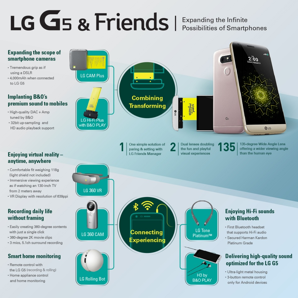 lg-g5-and-friends-1