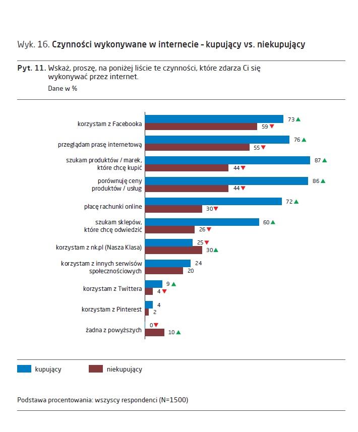 foto/raport-ecommerce-polska-2014-maj-2.jpg
