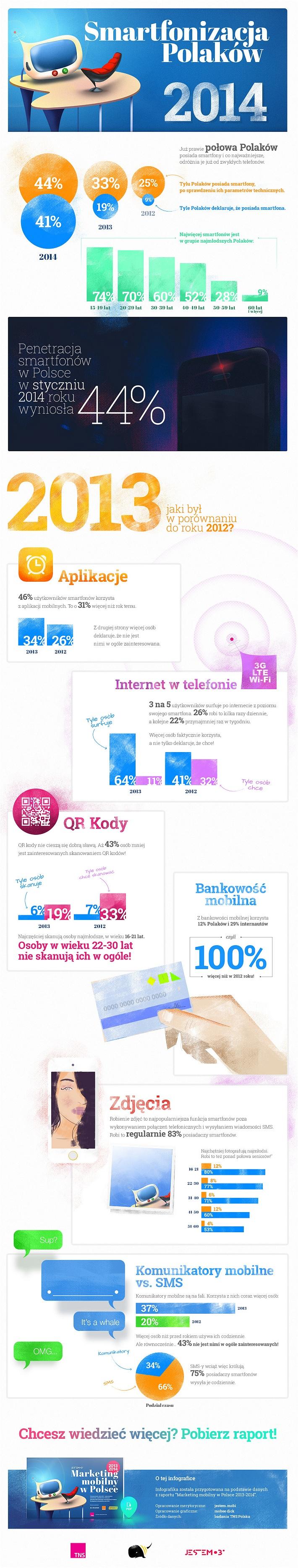foto/smartfonizacja-polakow-2014-infografika.jpg