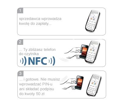 info/nfc-platnosci-poradnik-duze.jpg